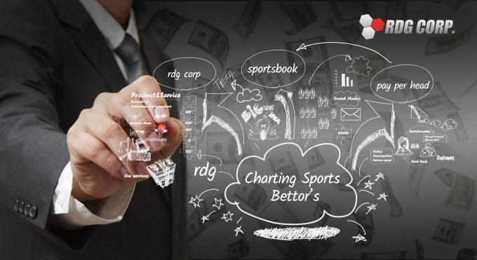 charting-sports bettro's